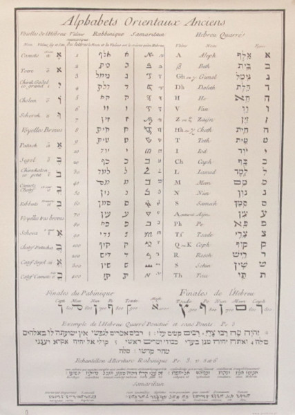 Poster *Alphabets Orientaux Anciens* 48x68cm