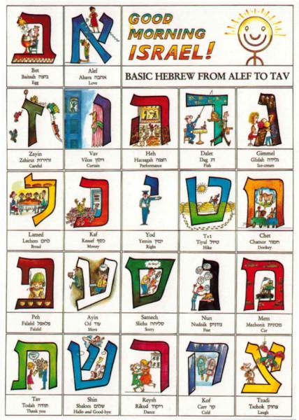 Postkarte Alef Bet *Good morning Israel* Pappe bunt 16,5x12